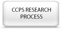 CCPS RESEARCH PROCESS