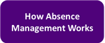 How Absence Management Works