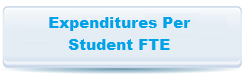 Expenditures Per Student FTE